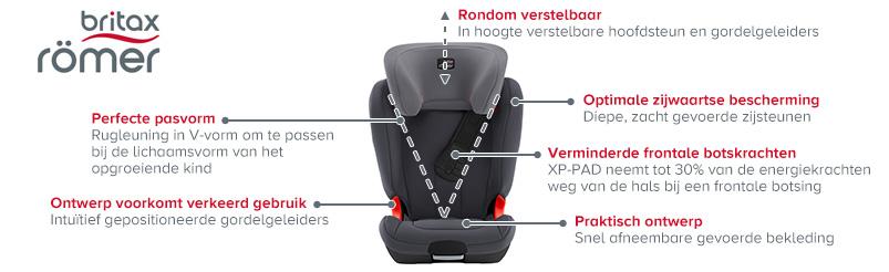 Römer Kidfix XP Black Serie