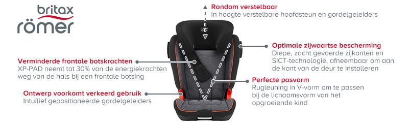 Römer Kidfix XP Sict Trendline Black Serie
