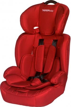 Titaniumbaby i Safety ! Niklas Rood Groep 1/2/3